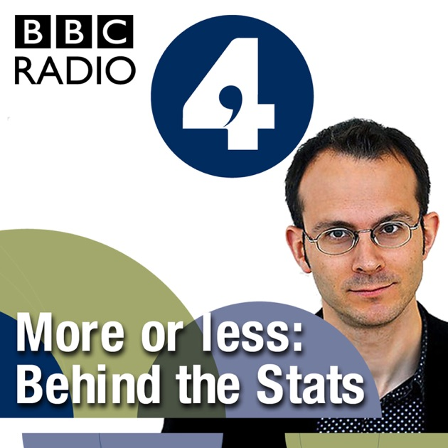 how to download radio 4 podcasts