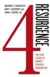 Resurgence The Four Stages Of Market-Focused Reinvention