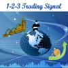 1-2-3 Trading Signal