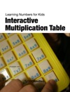 Interactive Multiplication Table