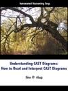 Understanding CAST Diagrams