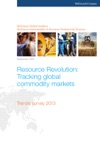 Resource Revolution Tracking Global Commodity Markets