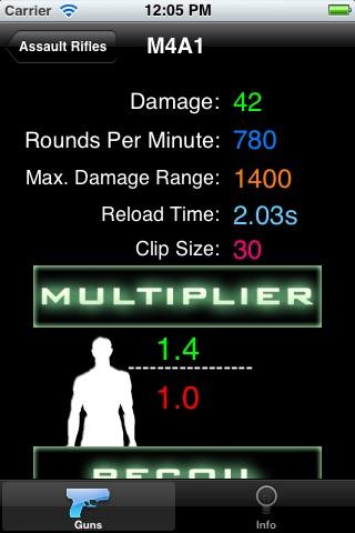 MW3 Gun Damage Stats - Modern Warfare 3 Edition by Shlice Ideas