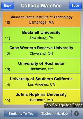 College score matcher on the app store iphone screenshot 2 sciox Images