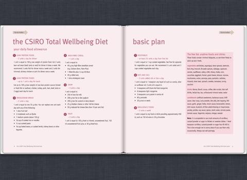 Wellbeing diet