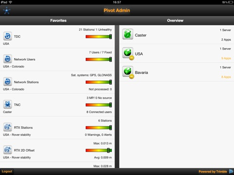 Pivot Admin for iPad screenshot 1
