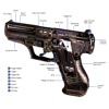 Gun Center Pro