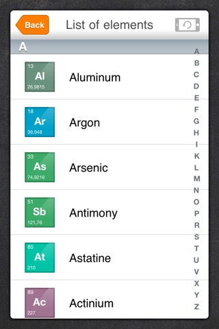 Elements periodic table element quiz on the app store iphone screenshot 4 urtaz Images
