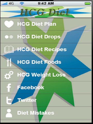 learn about the hcg diet Inside hcg diet for beginners: the simple science of losing weight, you'll find out how the human chorionic gonadotrophin (hgc) diet has helped so many people lose weight – and even fight infertility.