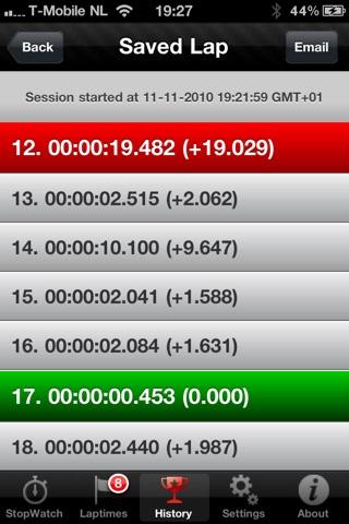ラップタイマーレーシング HD screenshot1