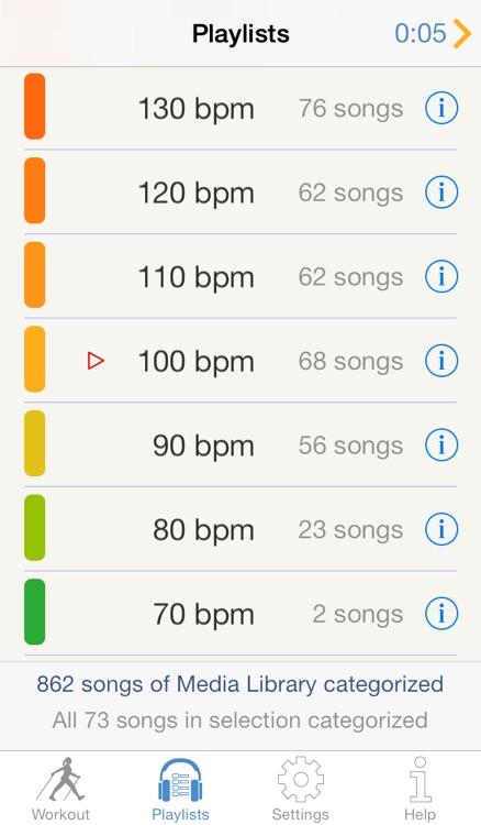 130 Bpm Songs