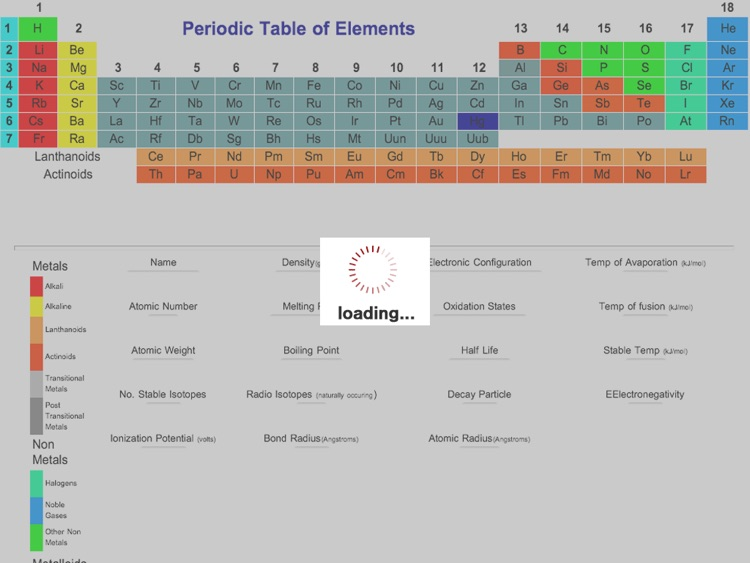The periodic table hd by john rouda the periodic table hd urtaz Choice Image