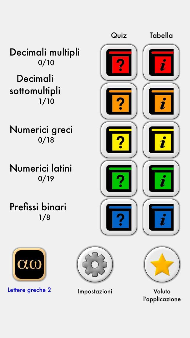 Screenshot of Prefissi del Sistema internazionale di unità di misura - Decimali, binari, numerici greci e latini - Da milli a giga1
