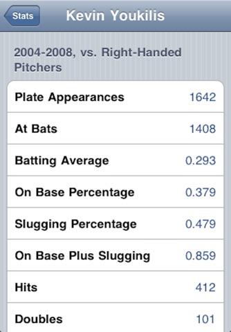 Baseball Stats Pro screenshot 3