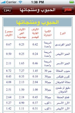 دليل السعرات الحراريةلقطة شاشة4