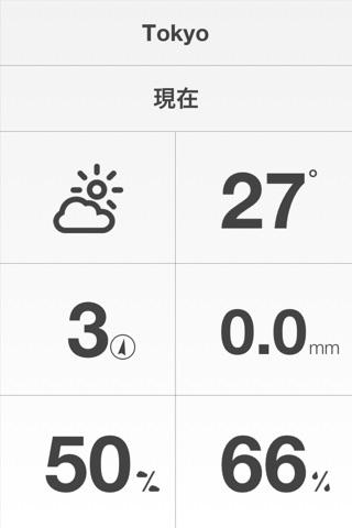 Weathercube - Gestural Weather screenshot 2