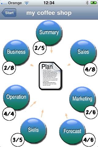 Business Plan Application