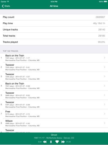 Phish On Demand - All Phish, all the time iPad