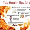 Learning for Health Tips - Premium