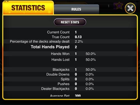 Online gambling industry statistics 2012