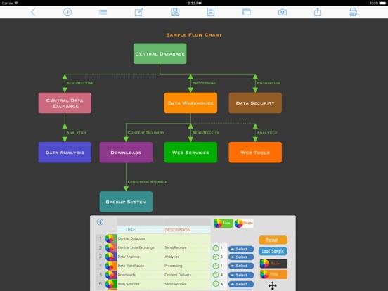 ipad screenshot 1 - Web Flowchart Maker