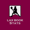 Lax Book Stats - Nicole Brown