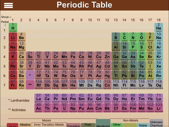 Periodic table app for mac copy the elements a visual periodic table ipad learning technology team urtaz Choice Image