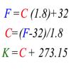Celsius Kelvin Fahrenheit Converter