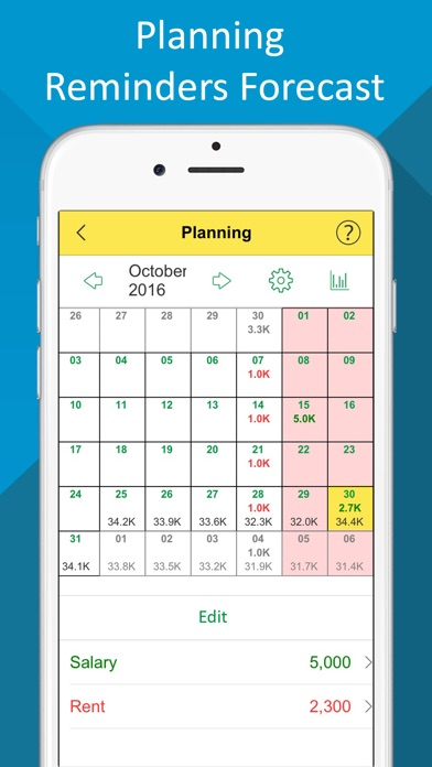 Budget- Expense Tracker,Bill Reminder,Debt Manager Screenshots