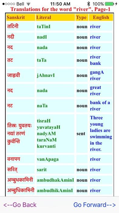 Sanskrit dictionary files for mac