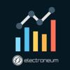Electroneum Exchange