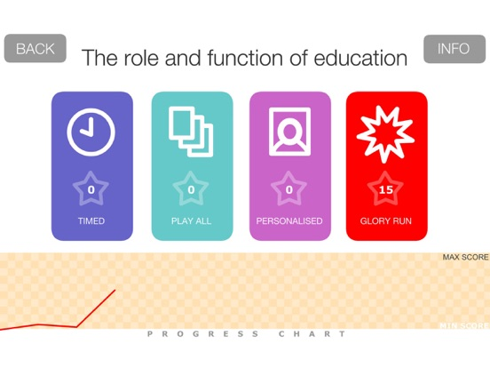 function role of education sociology Essay on the role of education in society education, has a great social importance specially in the modern, complex industrialised societies philosophers of all periods, beginning with ancient stages, devoted to it a great deal of attention.