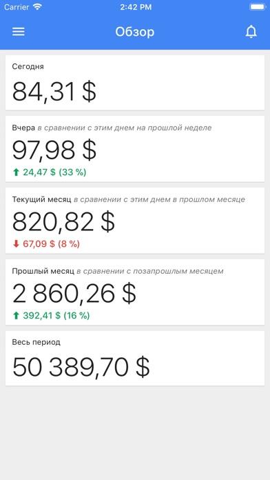 Google AdSenseСкриншоты 1