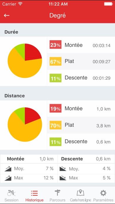 download Runtastic Road Bike PRO Vélo apps 4