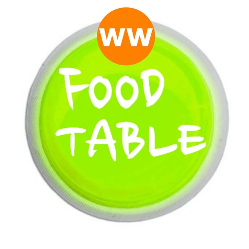 Food Table for Weight watching iOS App