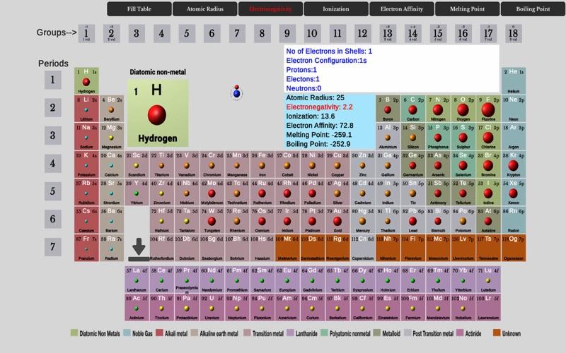 Element fill periodic table by nathalie palma screenshots mac osx screenshots mac osx urtaz Choice Image