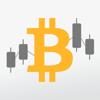 BTC bitcoin price alert