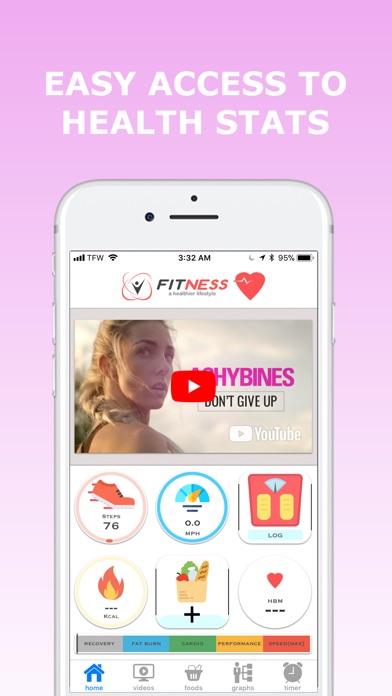 XFitness: Calorie Counter Screenshots