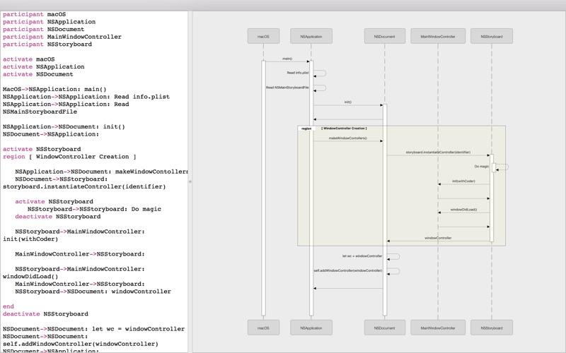 screenshot 2 - Sequence Diagram Mac
