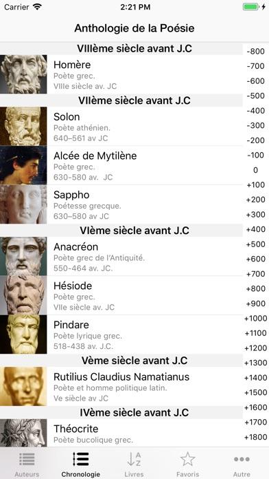download Anthologie de la Poésie apps 2