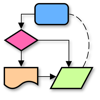 Creador de diagramas, diagramas de flujo