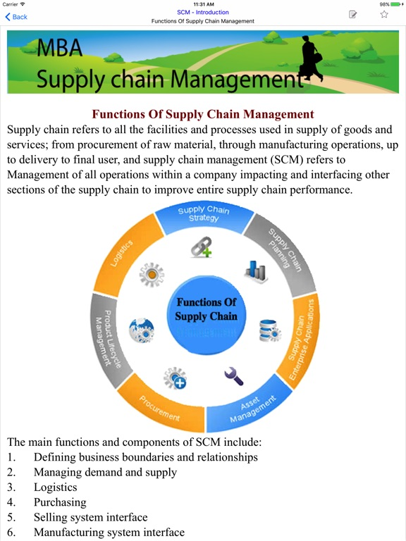 supply chain mangement This definition explains the meaning of the term supply chain management (scm), which optimizes activities that take a raw material to a final product.