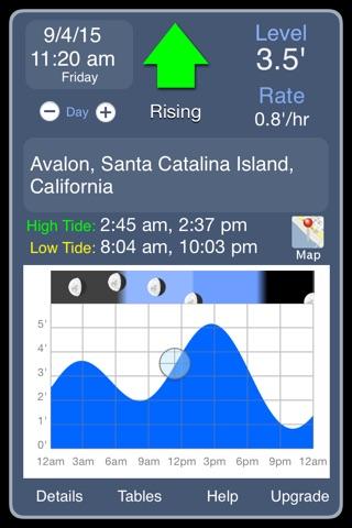 Tide Graph screenshot 1