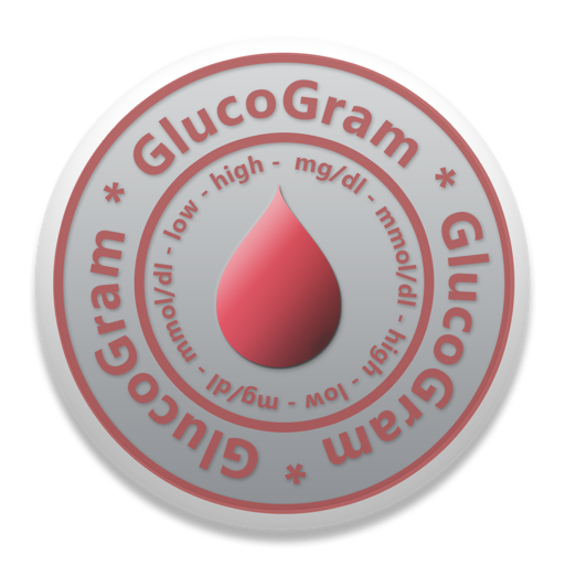 GlucoGram