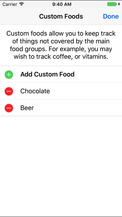 daily food tracker