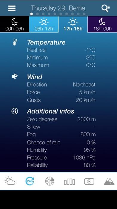 Погода в ШвейцарииСкриншоты 3