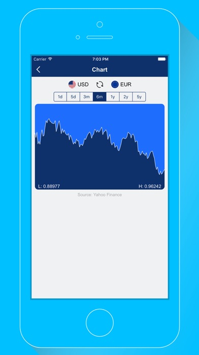 Screenshot #5 for cRate Pro - Currency Exchange Rates Converter