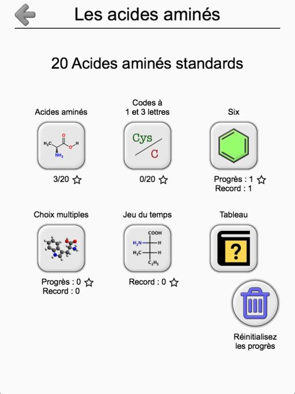acide aminés essentiels en pharmacie