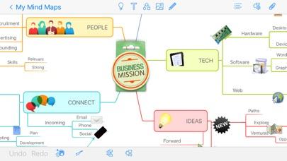 screenshot 2 for imindmap - I Mindmap