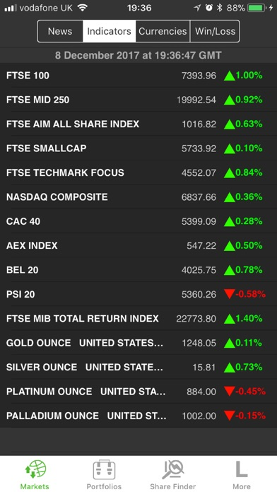 shareprice research screenshot two